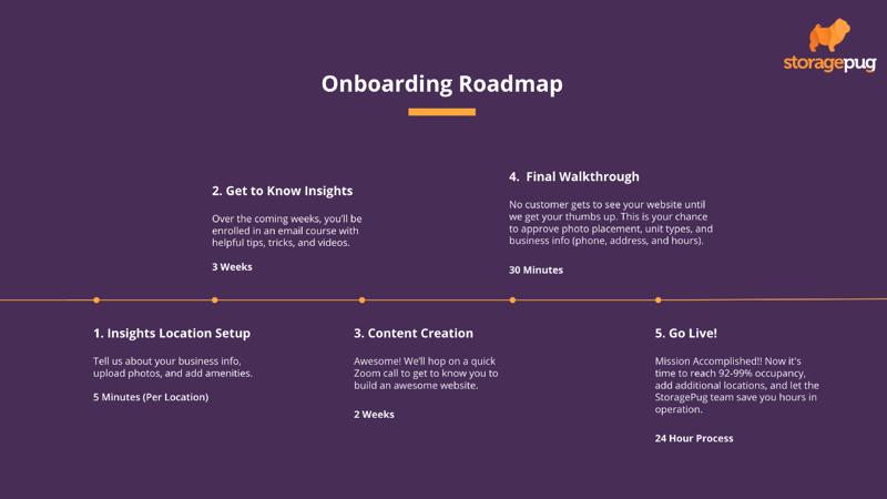 storagepug-onboarding-roadmap